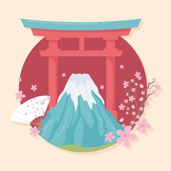 富士山と日本門