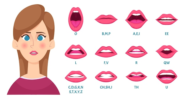 Анимация рта. женские губы ключевые кадры дама произносит звук английских букв, синхронизируя артикуляцию зубов тела и изображение языка. иллюстрация звукового языка, анимированная синхронизация артикуляции