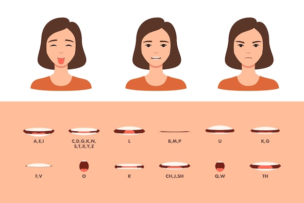 Mouth expression lip position for letter telling animation. set of female face and different english sound study facial speech language and tongue movement for right speaking vector illustration