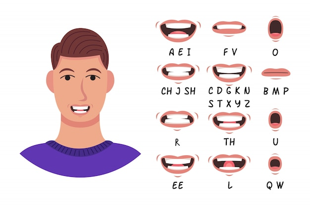 Mouth pronunciation collection for animation