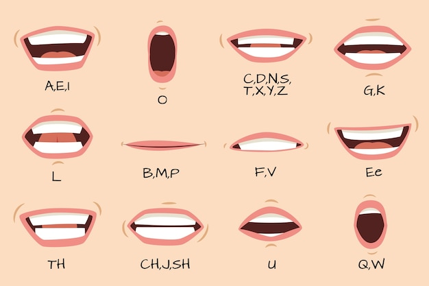 Mouth sync. talking mouths lips for cartoon character animation and english pronunciation signs.