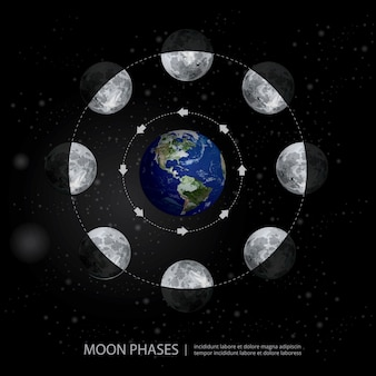 Movements of the moon phases realistic illustration
