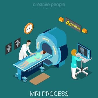 Mri process flat isometric