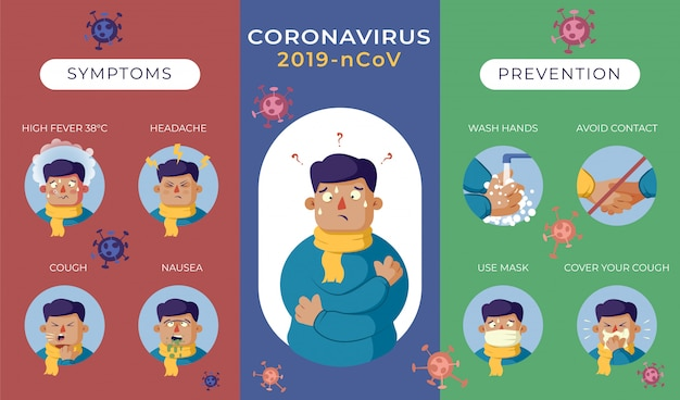 Multi-coloring covid-19 infographics with symptoms, prevention sections and virus structure.
