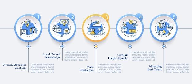 Многонациональная сборная векторных инфографики шаблон. элементы дизайна презентации многорасовых групп. визуализация данных за 5 шагов. график процесса. макет рабочего процесса с линейными значками