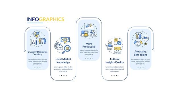 多民族チームベクトルインフォグラフィックテンプレート。同僚のプレゼンテーションのデザイン要素の国籍。 5つのステップによるデータの視覚化。タイムラインチャートを処理します。線形アイコンのワークフローレイアウト