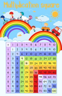 Multiplication square poster with children and rainbow