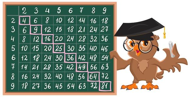 Multiplication table on chalkboard. owl teacher shows pythagoras table. cartoon