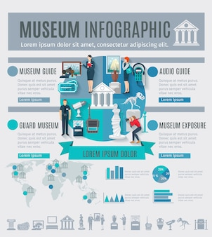 Museum infographics set with arts symbols and charts