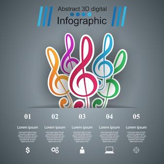 음악 인포 그래픽