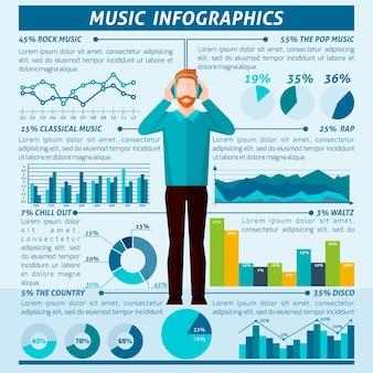 Music listening people infographics