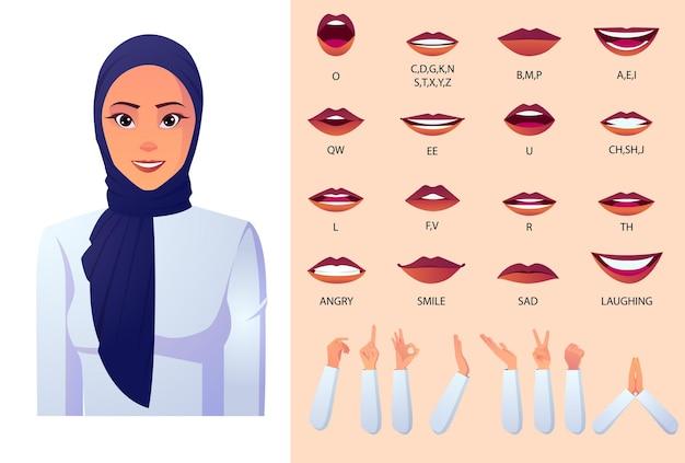 アニメーションのために設定されたイスラム教徒の女性のキャラクターの唇。