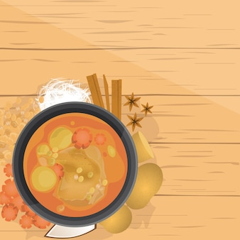 ムサマンカイ、タイチキンムサマンカレー、食材