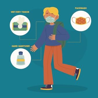 コロナウイルスを防ぐためのアイテムが必要です