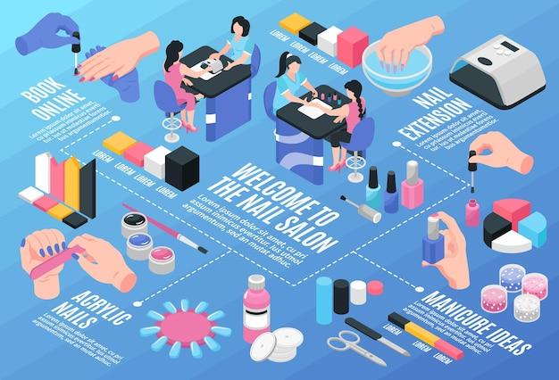 매니큐어 아이소 메트릭에 대한 아크릴 손톱과 장비를 나타내는 네일 살롱 인포 그래픽 가로 그림