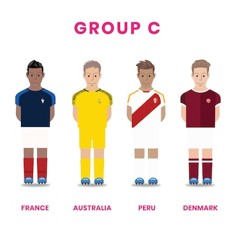 National football team competition in group c