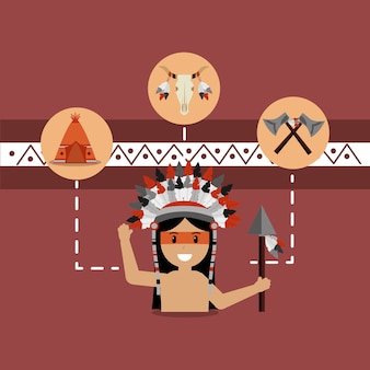 Native american people and teepee skull and axes