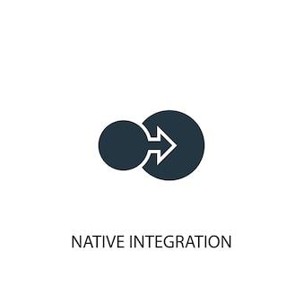 Значок встроенной интеграции. простая иллюстрация элемента. нативный дизайн символа концепции интеграции. может использоваться в интернете и на мобильных устройствах.