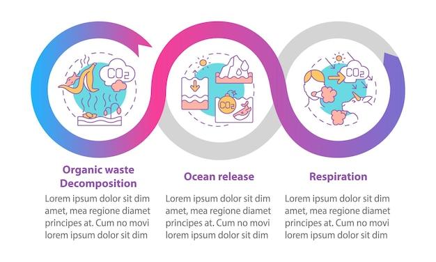 自然なco2排出量ベクトルインフォグラフィックテンプレート。オーシャンリリースプレゼンテーションの概要デザイン要素。 3つのステップによるデータの視覚化。タイムライン情報チャートを処理します。ラインアイコンのワークフローレイアウト