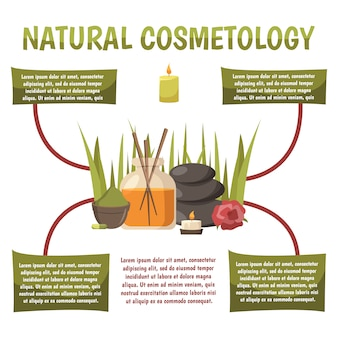 Natural cosmetology infographics