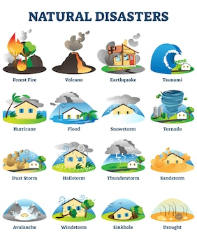 Natural disasters   illustration. labeled danger weather collection set.