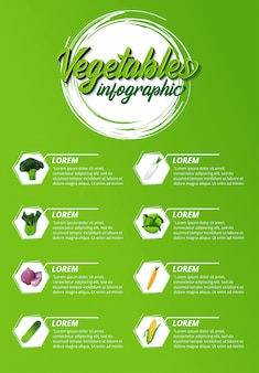 Natural vegetables infographic