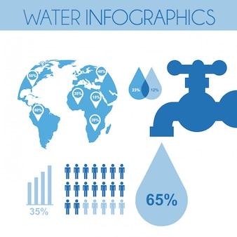 Естественная вода на белом фоне векторная иллюстрация
