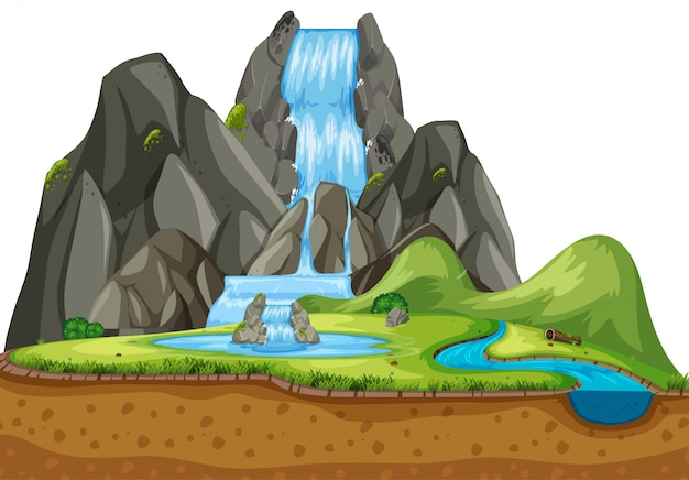 Nature background scene with waterfall