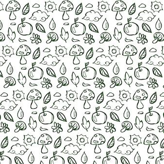 自然がパターンを描く
