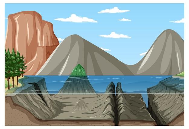 湖と山の水中の自然景観シーン