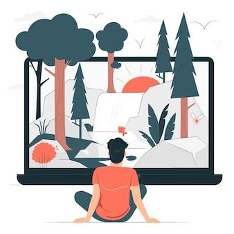 画面上の自然の概念図