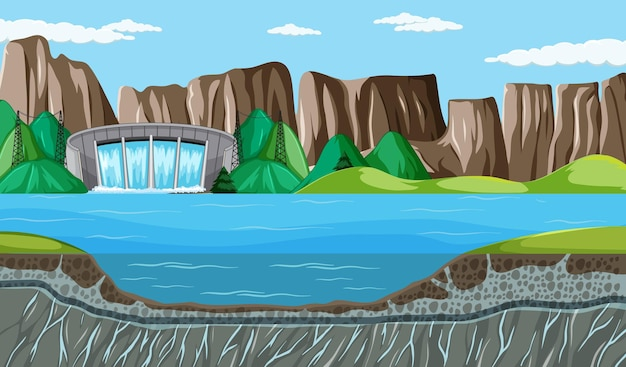Пейзаж природы с плотиной и слоями почвы