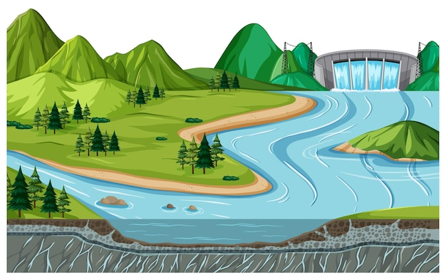 Nature scene landscape with dam and soil layers