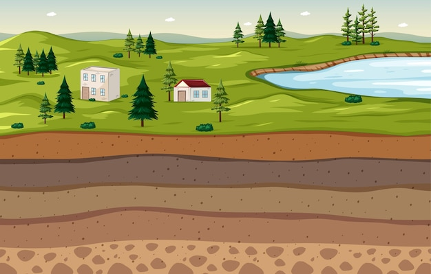 Природа сцена пейзаж со слоями почвы
