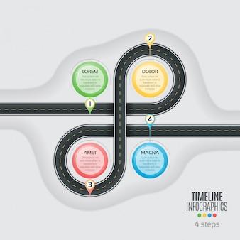 Navigation map info steps timeline