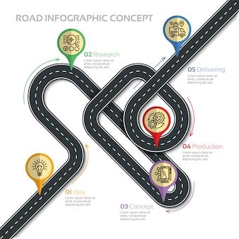 Navigation map infotemplate