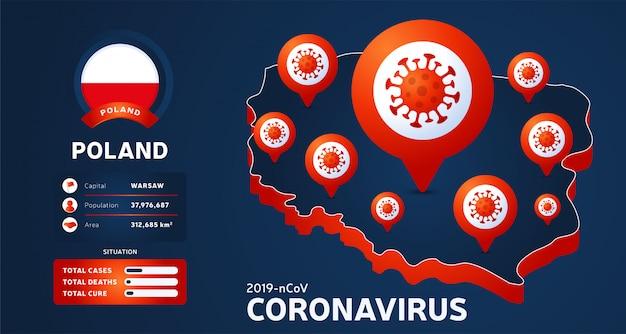 暗い背景に強調表示された国の図とポーランドの等尺性地図。コロナウイルスの統計。危険な中国のncovコロナウイルス。インフォグラフィックと国情報。