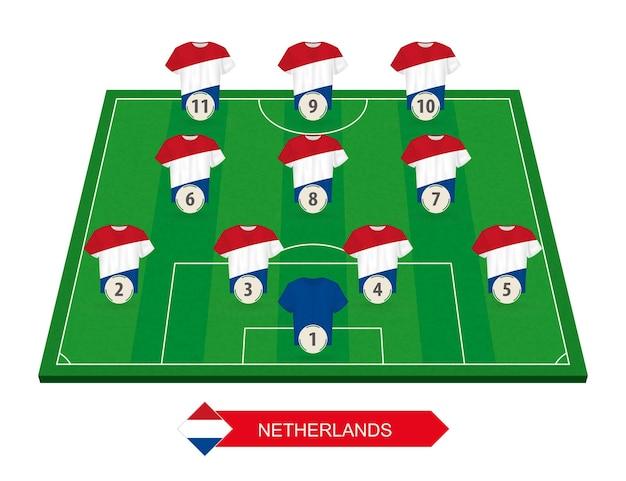 유럽 축구 대회 축구장에 네덜란드 축구 팀 라인업