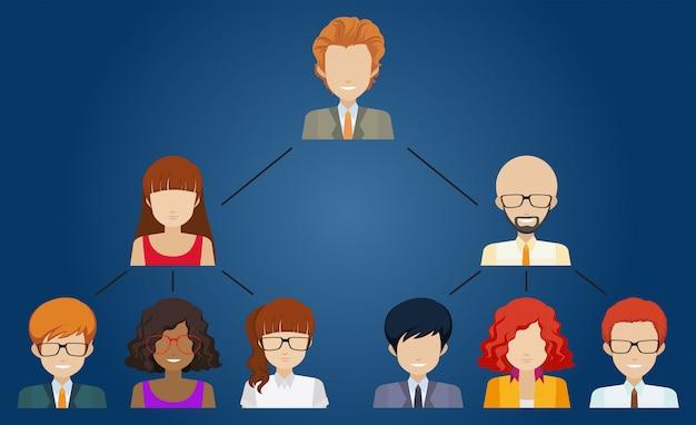 さまざまな個人のネットワーク