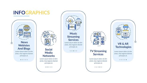新しいメディアの種類のインフォグラフィックテンプレート。 tvストリーミング、vrおよびarプレゼンテーションのデザイン要素。ステップによるデータの視覚化。タイムラインチャートを処理します。線形アイコンのワークフローレイアウト