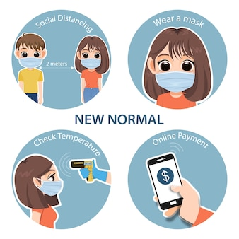 New normal lifestye concept. after the coronavirus or covid-19 causing the way of life. social distancing, wear a mask, check temperature and online payment inforgraphic template vector