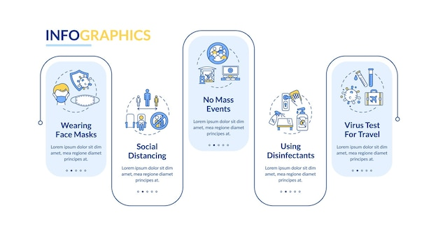 Новый шаблон инфографики государственных заказов