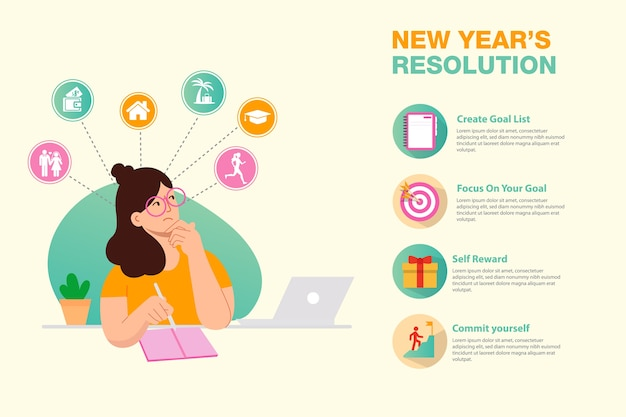 新年の抱負と目標のインフォグラフィック。ペンを持った若い女性が新年の目標と決議を書きます。