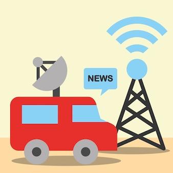 News communication relate