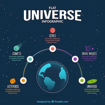 Nice flat infographics about the universe