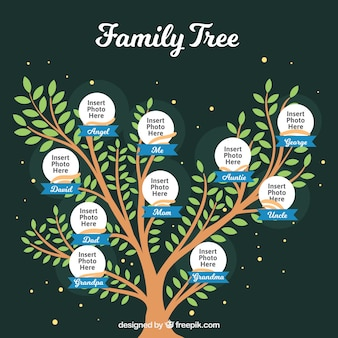 Nice genealogical tree template