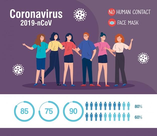Нет контакта с людьми, люди используют маску против коронавируса