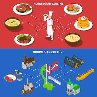 Norway culture cuisine isometric banners