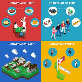 Norwaytravel  isometric elements and characters