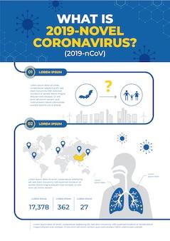 新規コロナウイルスのインフォグラフィック